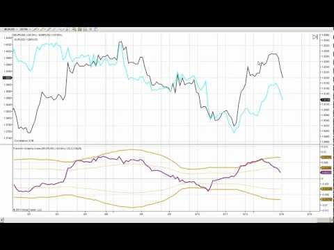 Wha are the forex spreads with trading 212