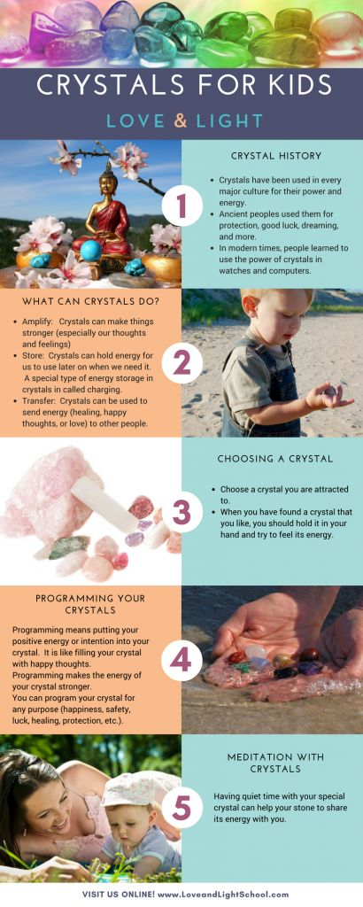 Crystals for Kids: Teaching Children about Crystal Energy for Healing & More - Love and Light School of Crystal Therapy  https://loveandlightschool.com/crystals-for-kids-teaching-children-about-crystal-energy-for-healing-more/