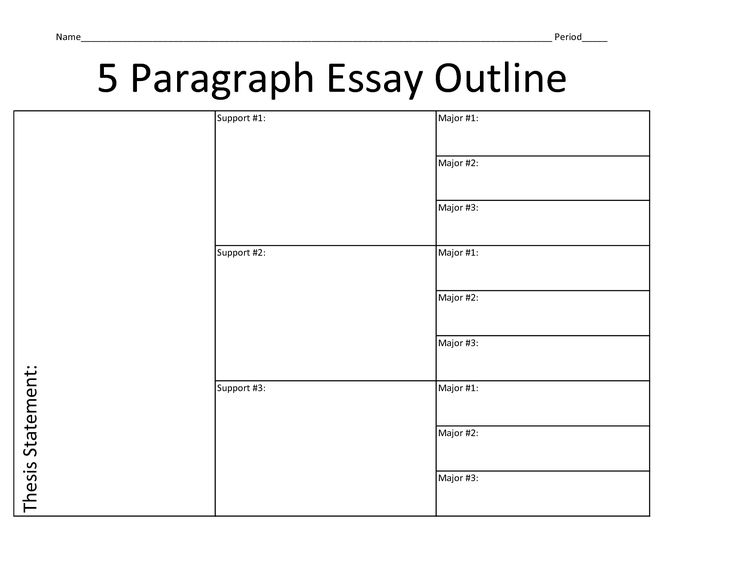 The  Best Essay Outline Template Ideas On