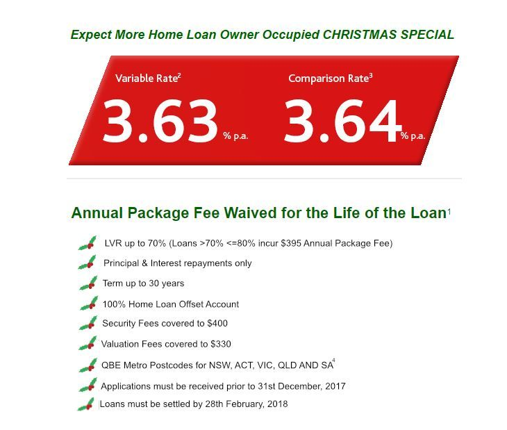 Picture Christmas Special Home Loans Financial Institutions