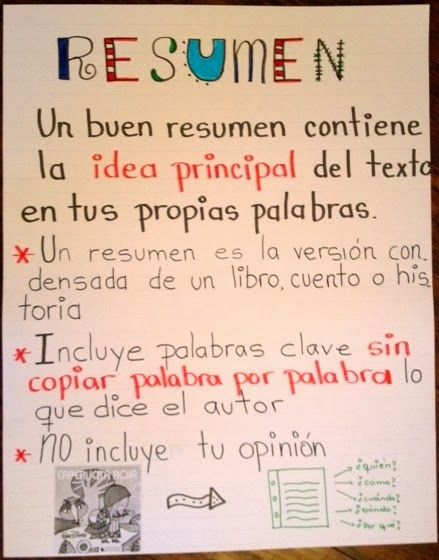 Anchor Charts in Spanish