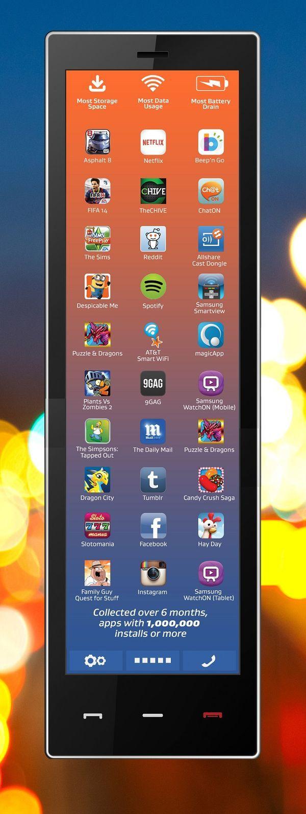 Android Apps: Von Akku-, Bandbreiten- und Speicherfressern  #androidapps