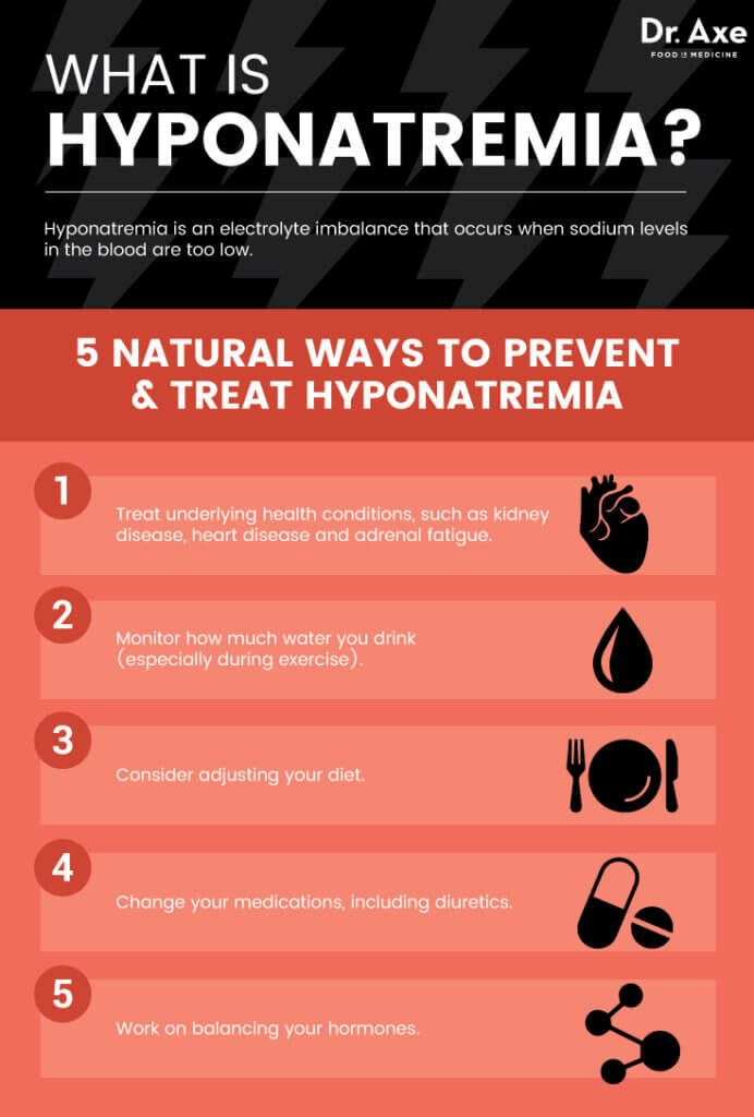 What is hyponatremia + natural treatments