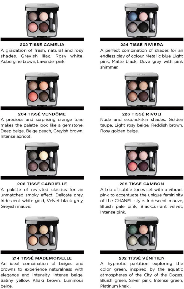 1000+ Ideas About Chanel Eyeshadow On Pinterest