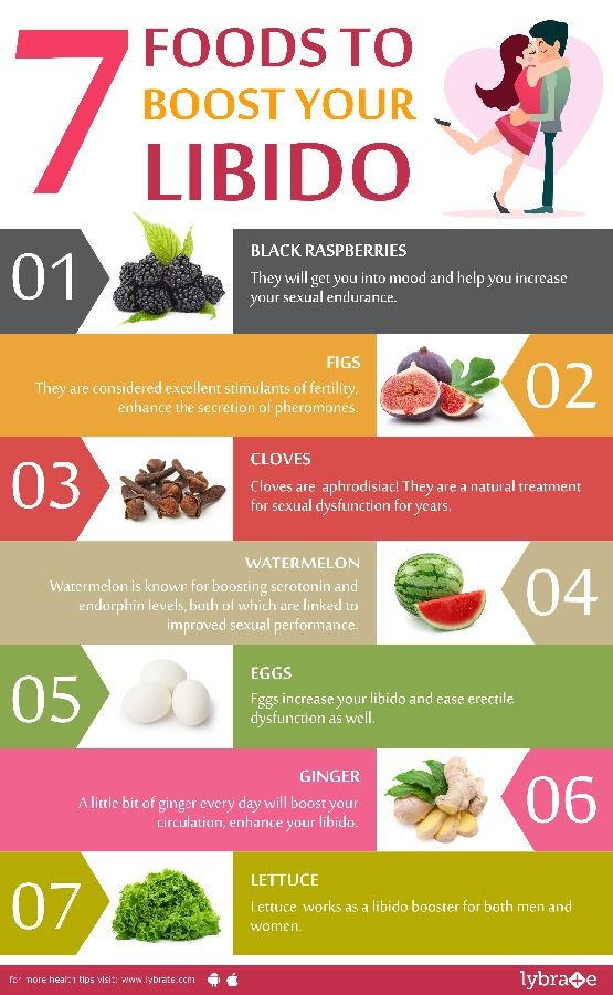 foods that enhance sexuality