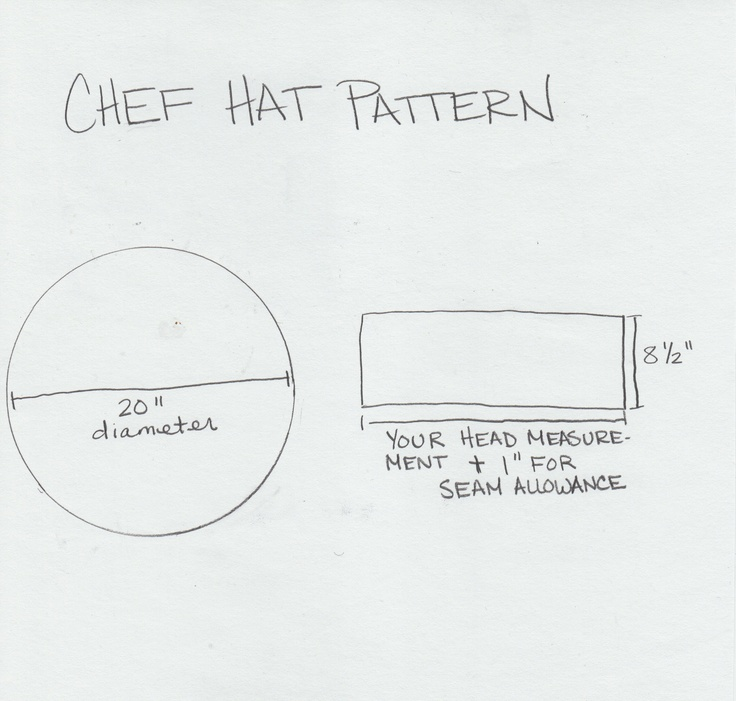 9 best chef hat images on pinterest apron aprons and for Printable chef hat template