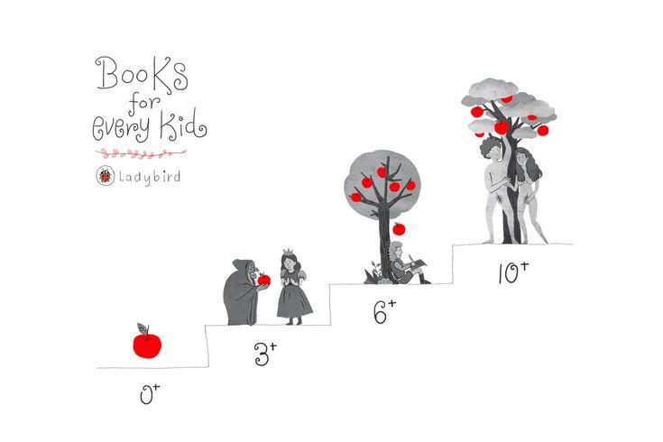 Książki dla każdego dziecka od Ladybird