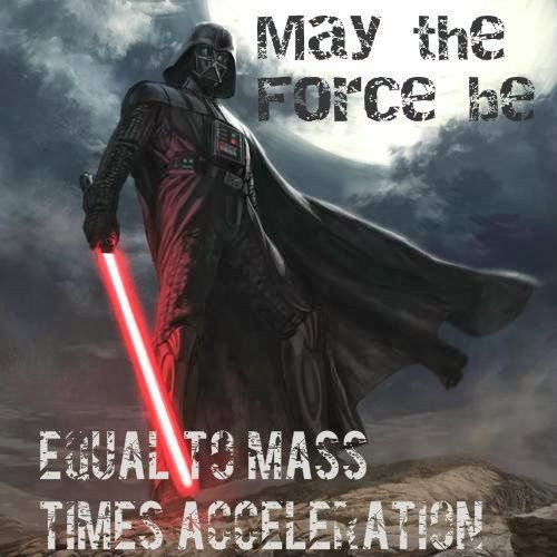 May The Force Be Equal To Mass Times Acceleration F Ma