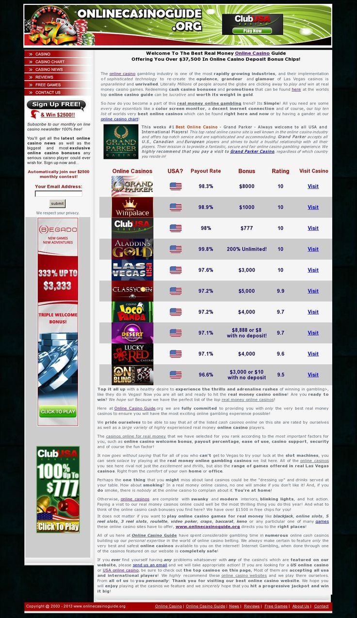 Find the best online casinos in the world and get fantastic deposit bonuses, and no deposit bonuses at OnlineCasinoGuide.org