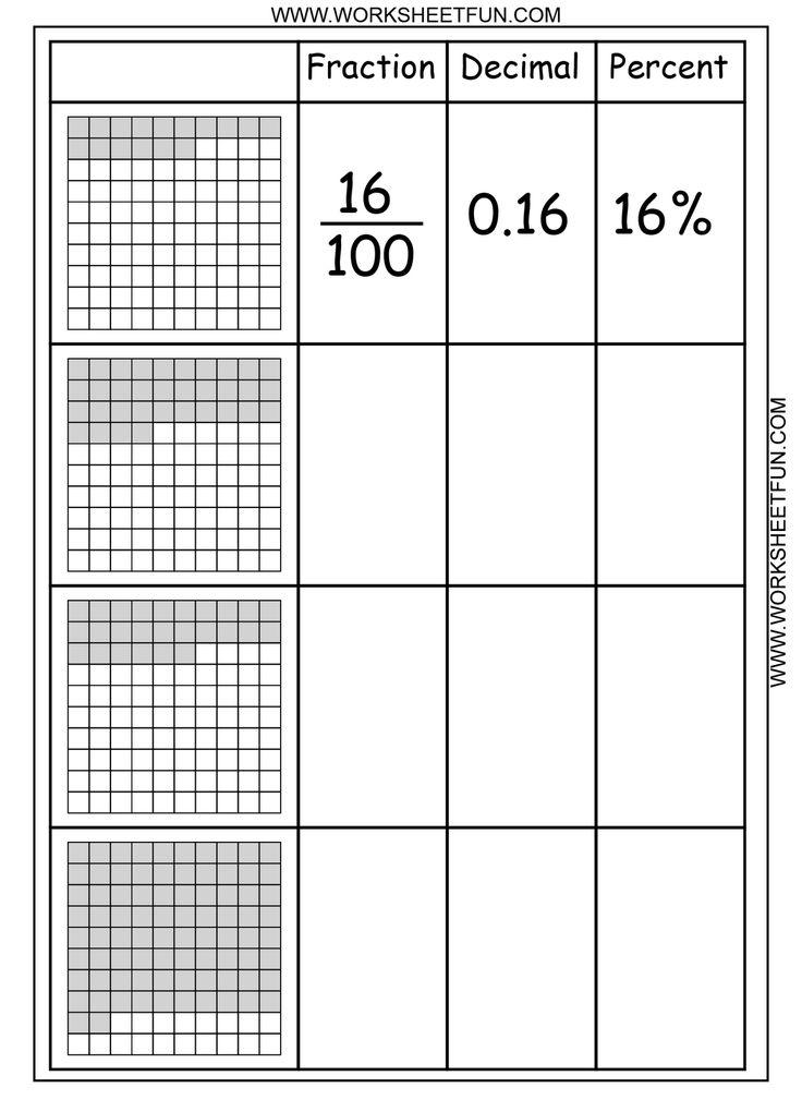 Free Printable Worksheets: Convert between percents, fractions and decimals