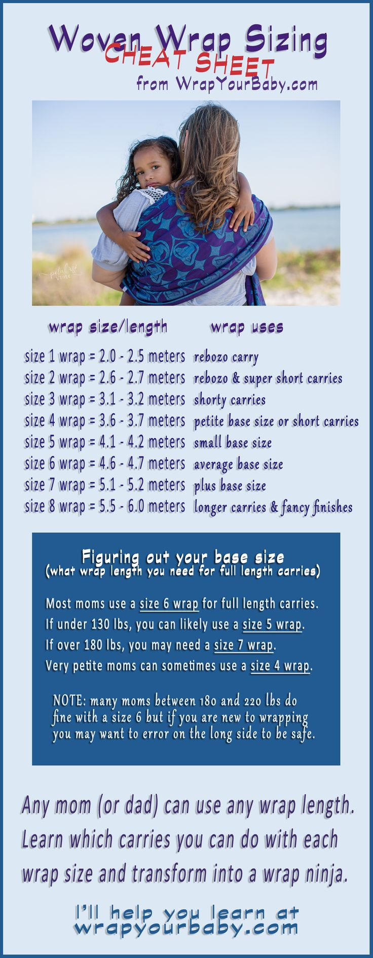 Woven Wrap Sizing Made Simple with size conversion to meters, what each wrap length is good for, how to find your base size wrap, and lists of tons of carries you can do with each wrap length at http://wrapyourbaby.com/wovenwraplength.html