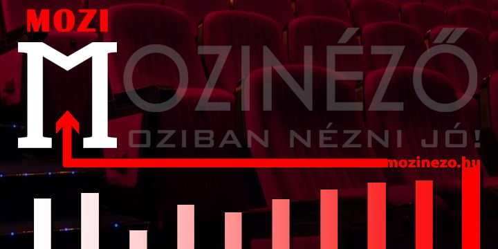 Újra hódít a #mozi ? http://mozinezo.hu/hirek/ujra-hodit-mozi.mozi