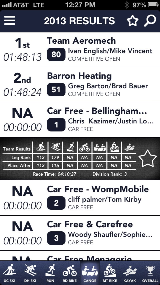 Race Results Mobile UI for SKi to Sea Race in Bellingham WA