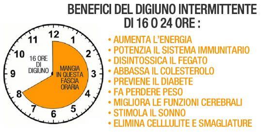 Benefici del digiuno intermittente   Rimedio Naturale