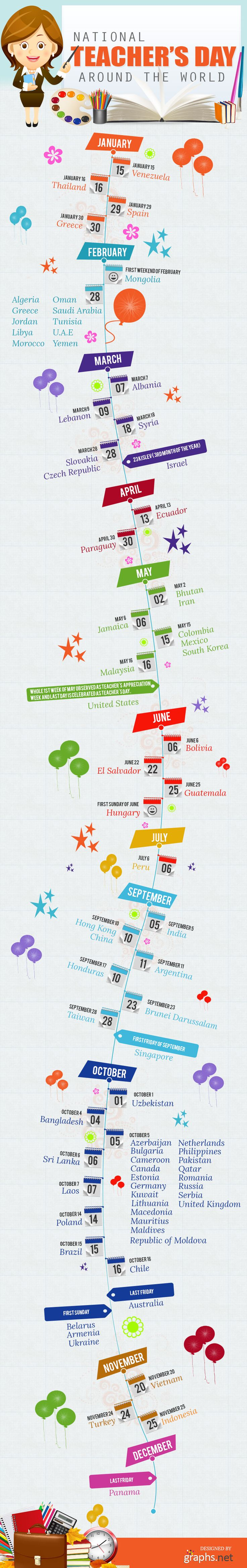 Teacher's Appreciation Day Around The World Infographic - http://elearninginfographics.com/teachers-appreciation-day-around-world-infographic/
