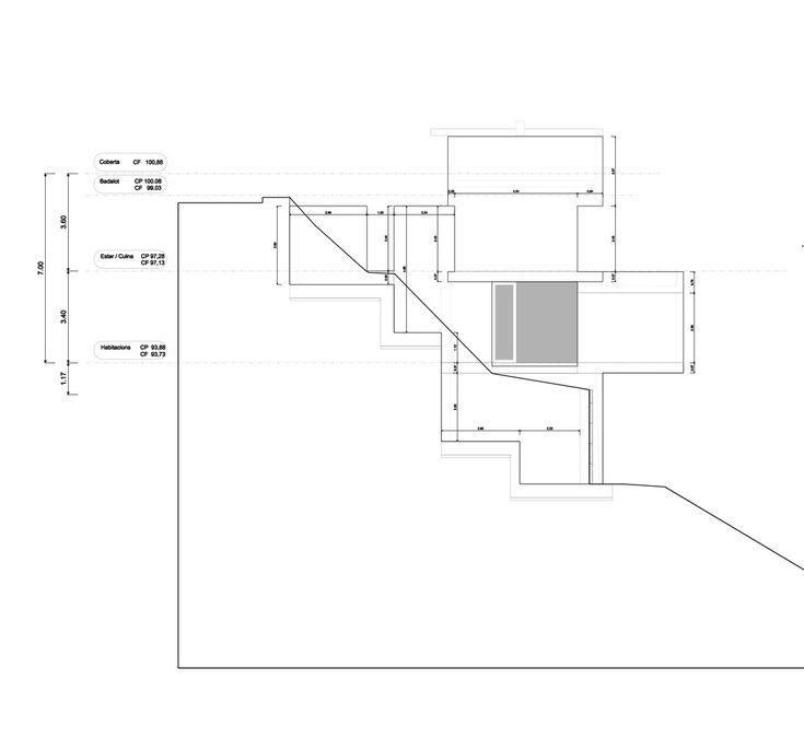 7 besten Floor plans 200m2 - 250m2 Bilder auf Pinterest ...