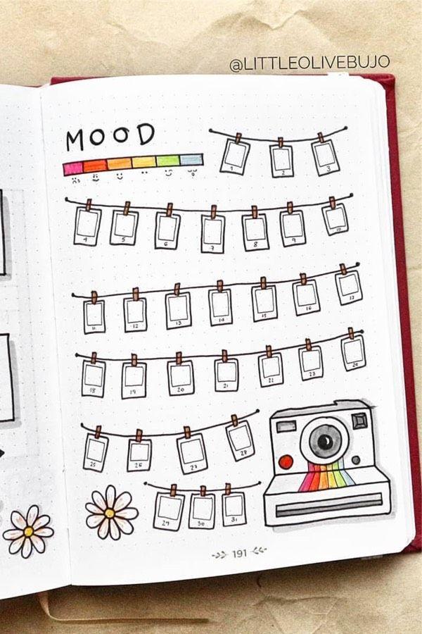 Bullet Journal Mood Tracker Setup & Entzückende Inspiration – #Essbar #Bullet #Kreativ #Inspiration #Journal