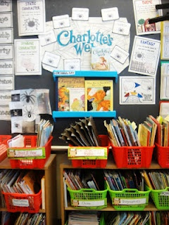 the life lessons and morals in the book charlottes web by e b white The books that you keep coming back to year after year, because  pages  lessons about life, lessons about death and lessons about all the stuff in between  but eb white was nothing short of masterful  life is everywhere.