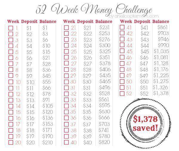 52 Week Money Challenge Printable - DIY Finance Money #AHelicopterMom
