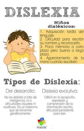 DislexiaTipos-Infografía-BlogGesvin