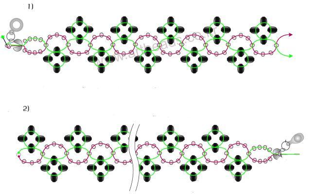 Bracelet Tutorial: Free patterns beaded bracelets for beginners