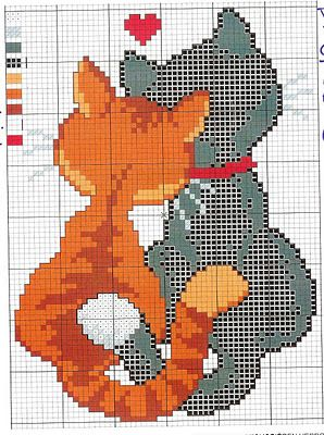 Cross-stitch Cats...    Gráficos de Ponto Cruz