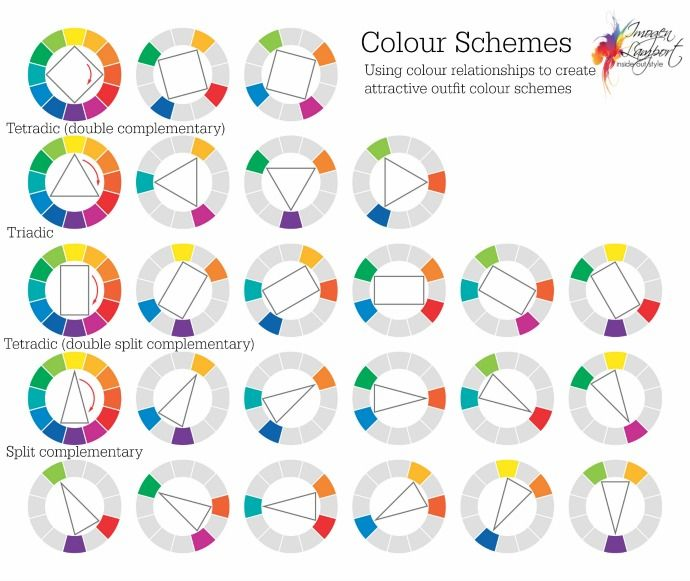 how to create a color wheel
