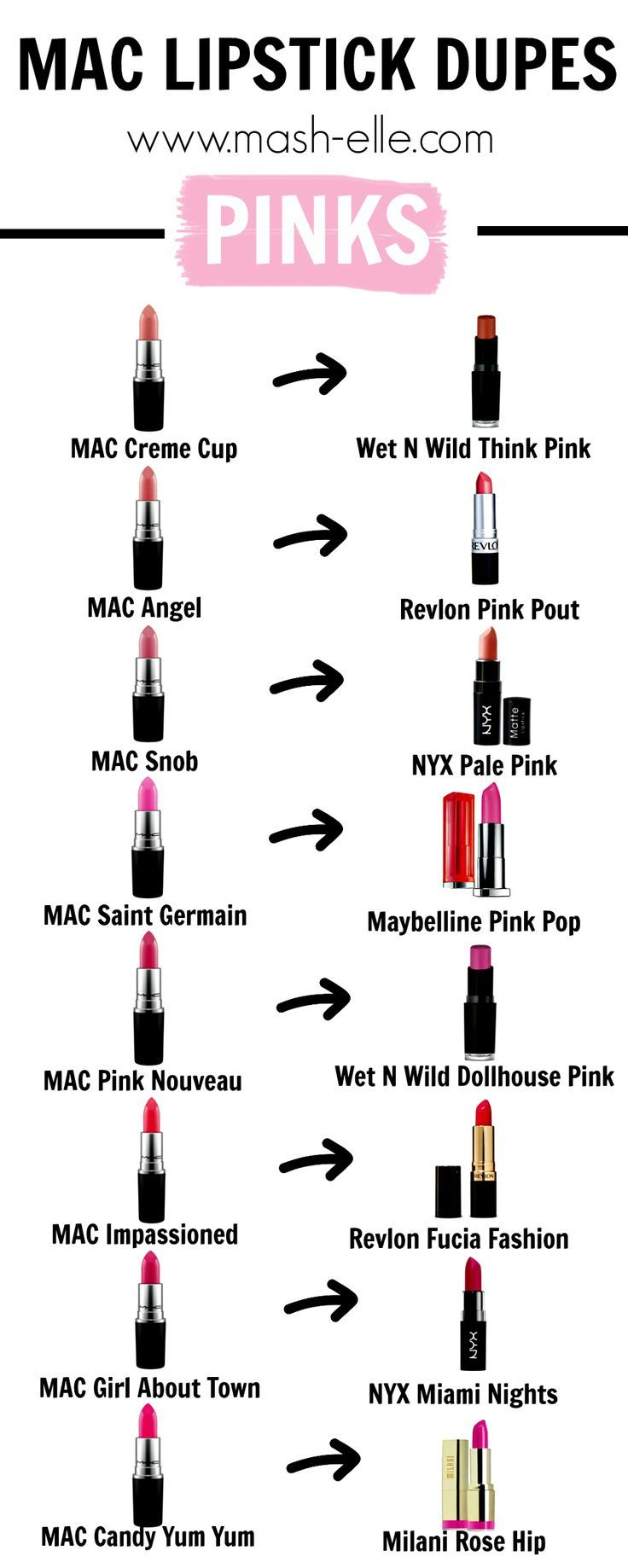 A complete list of MAC bestseller lipstick dupes! So many amazing and…