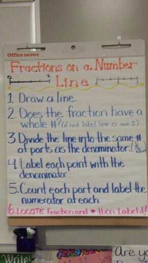 teaching equivalence in fractions with unlike Two worksheets to help practise adding and subtracting fractions worksheet 1 concentrates on fractions with the same denominators worksheet 2 has fractions with different denominators.