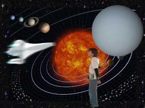 De planeten in ons zonnestelsel - YouTube