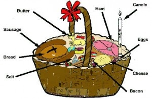 Traditional Pascha basket symbolic meaning.