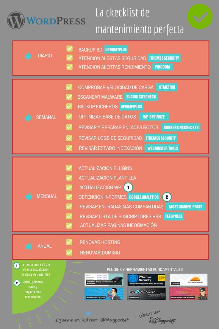 Checklist para un mantenimiento perfecto de tu blog de WordPress #infografia #socialmedia Vía: www.blogpocket.com