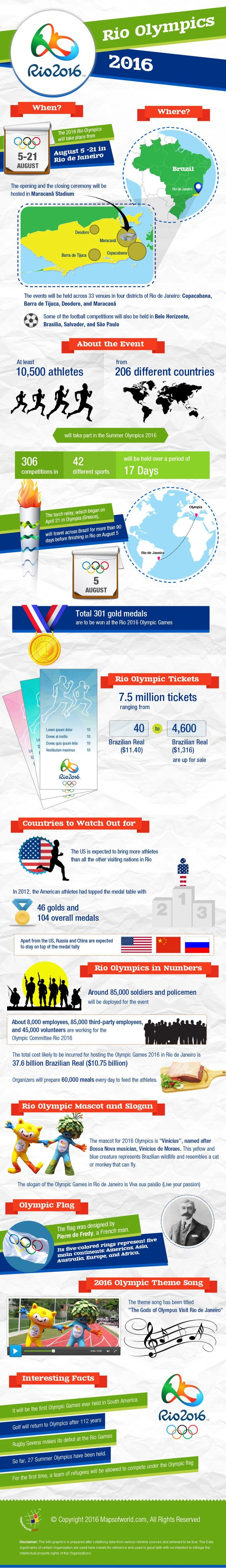 Rio 2016 Olympics Infographic