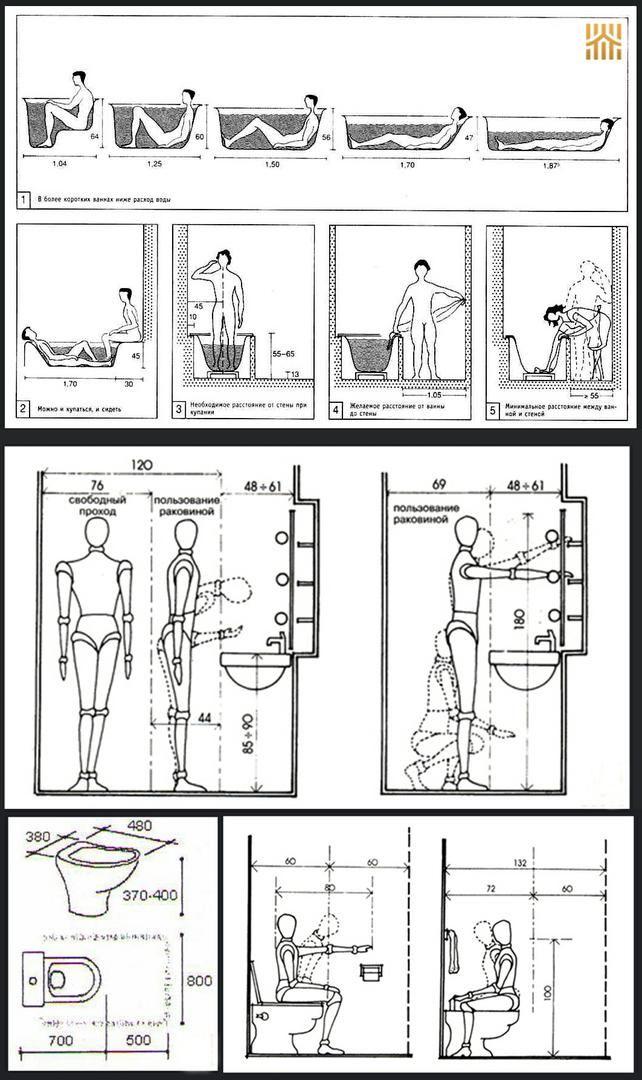 Что самое главное в интерьере?))) Конечно же санузел! При проектировании санузлов и ванных комнат необходимо учитывать антропометрические данные людей, эргономические особенности использования сантехнического оборудования и требования безопасности. Эти схемы помогут вам грамотно организовать небольшое, но столь важное в лю%ìqø1ˆ...