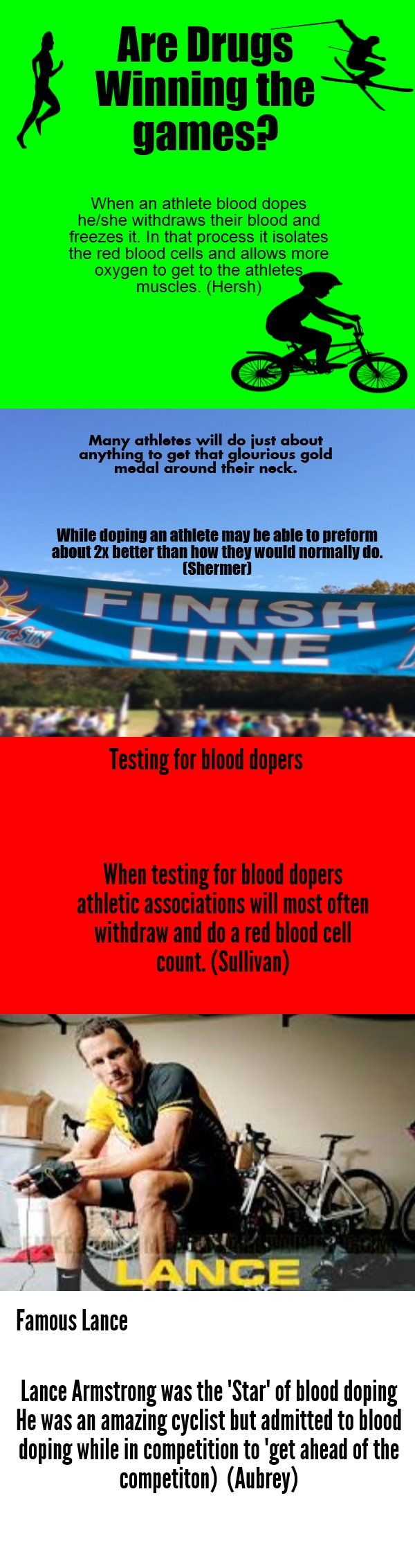 Blood doping: infographic Copy | Piktochart Infographic Editor