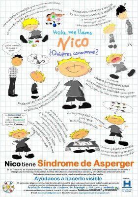 Poster Nico