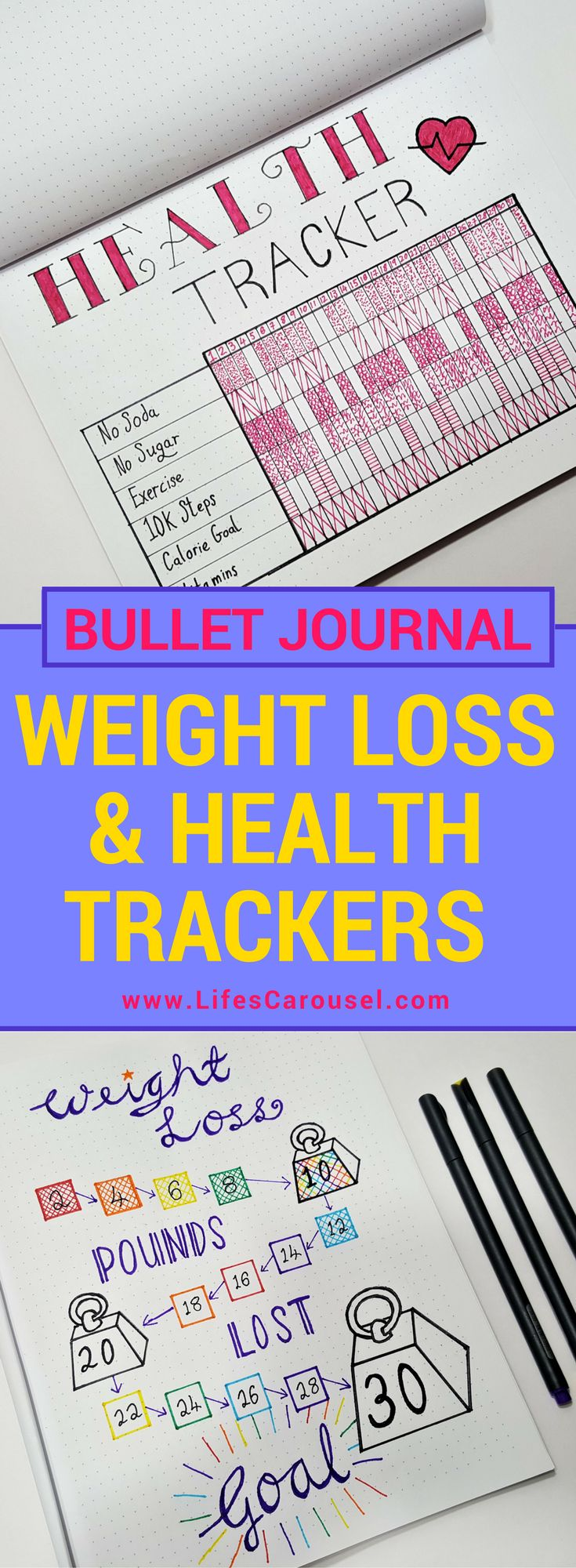 Weight Loss Tracker for Bullet Journal – Develop Healthy Habits!