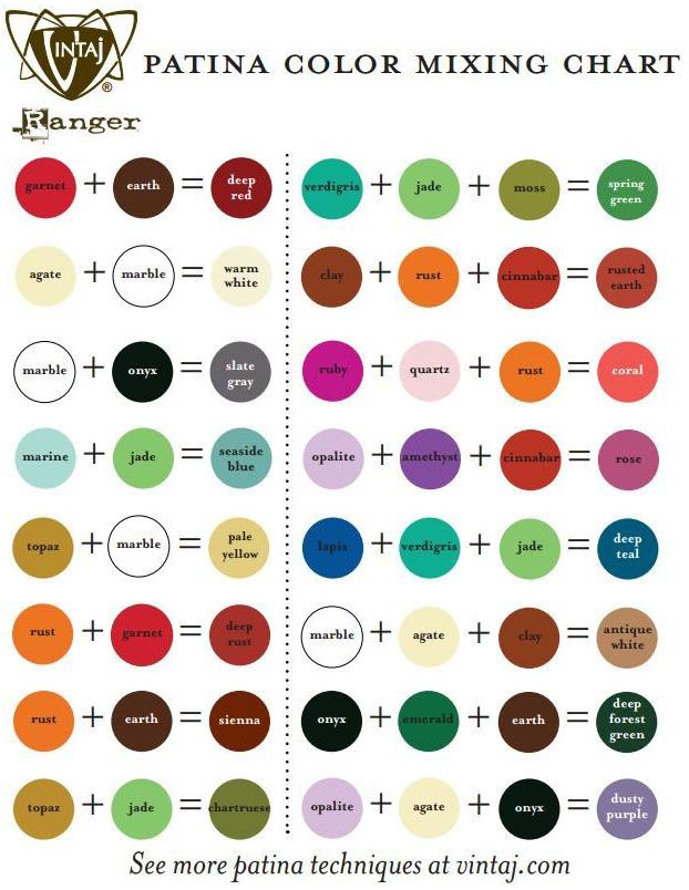 Vintaj Patina Color Mixing Chart