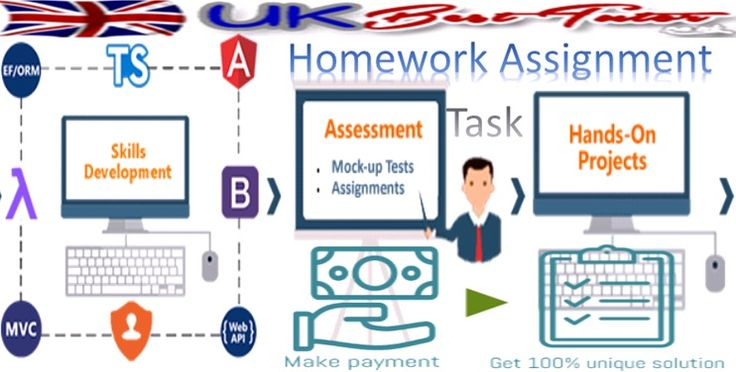 The #professionals_homework_help the students by solving their queries and probes through phone calls and video calls. #UK_Best_Tutor also conduct online tests and puzzles to advance the #times_of_the_students.  Visit Here https://goo.gl/N65Wut  Live Chat@ https://m.me/ukbesttutor  For Android Application users https://play.google.com/store/apps/details?id=gkg.pro.ukbt.clients&hl=en