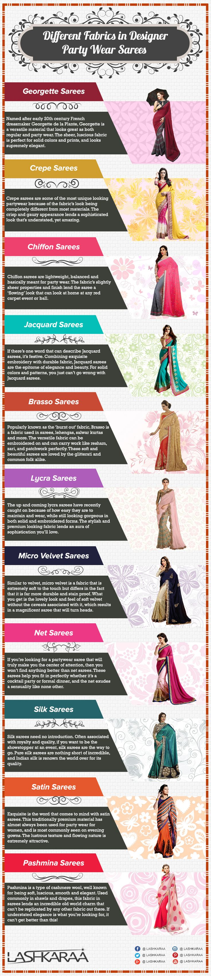Desiner #Sarees.                                                                                                                                                                                 More