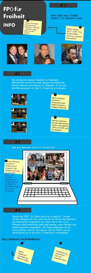 HC Strache Infographic - https://plus.google.com/u/0/101700768890016369861/posts | #FPÖ #hcstrache #Österreich #Wien #Vienna