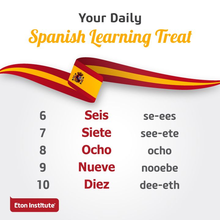 Practice the numbers from 6 to 10 in Spanish. Enjoy counting!