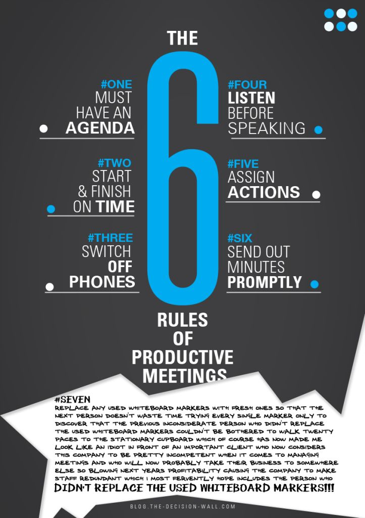 The 6 Rules of Productive Meetings - The Decision Wall Blog | The Decision Wall Blog