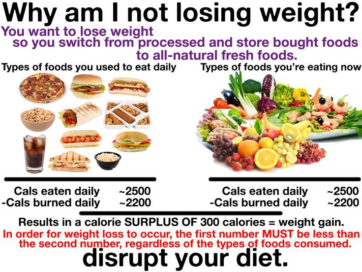 lose weight 2200 calories diet