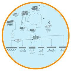 online network diagram maker