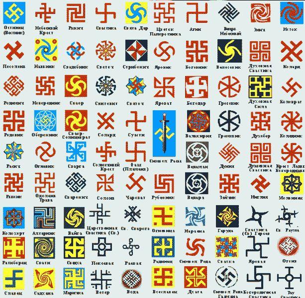 slavic-symbols.gif (613×600)