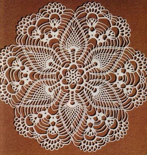 #dantel #dantelelbise #orgu #örgü #elisi #elişi #gul #gül #handmade #oyamodelleri #oya #kadin #kadın #kadinlar #kadinca #kadınca #deryabaykal # #burda #antalya #moda #dekorasyon #evtekstili  #homedecor tekstil #hoby#hobi #çeyiz#ceyiz#antalyaturkey http://turkrazzi.com/ipost/1521238545162708752/?code=BUchmWfDicQ
