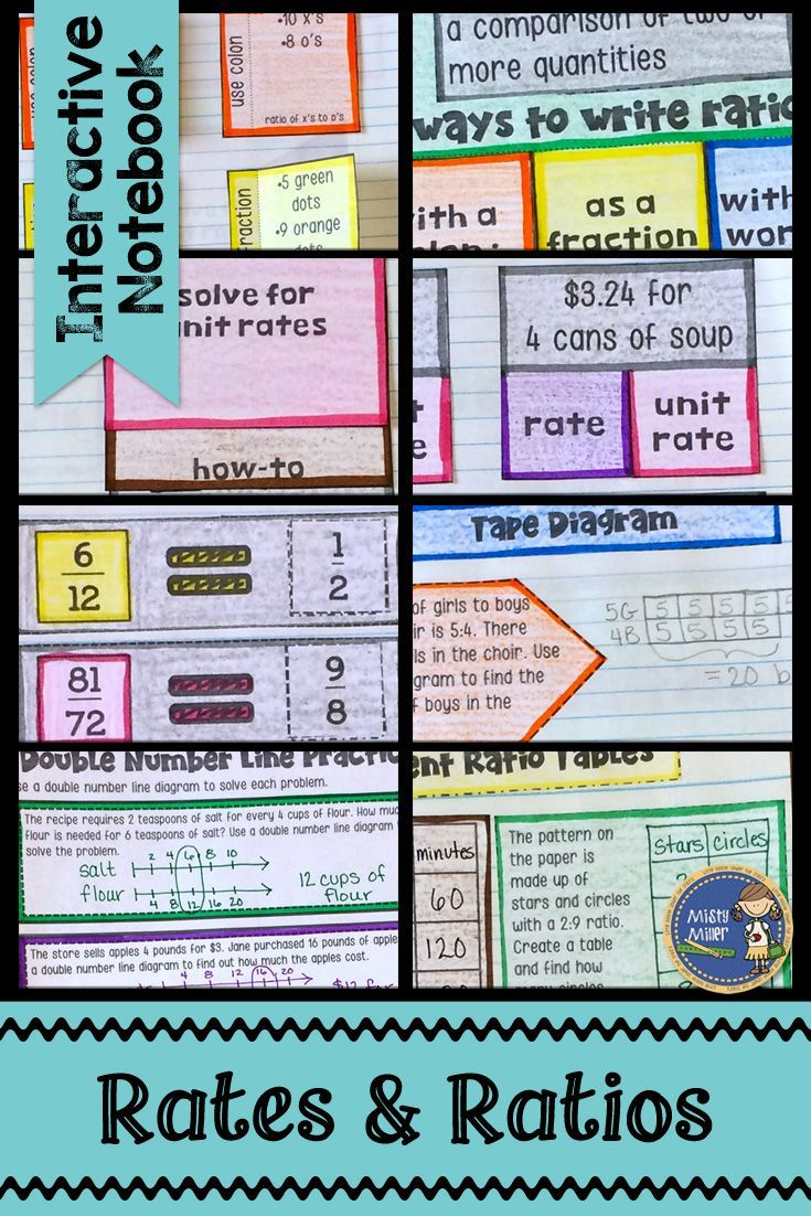 Interactive notebook pages for ratios, rates, unit rates, tape diagrams, double number line diagrams, equivalent ratios using multiplication and division, equivalent ratio tables are all included in this packet. $ gr 5-7 #interactivenotebook #mathnotes #ratesandratios