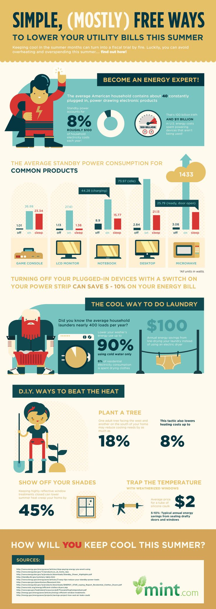 Here's a fun infographic with simple tips to save money on utility bills this summer.