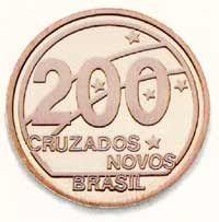 Planos Econômicos do Brasil Pós-ditadura - História - Grupo Escolar